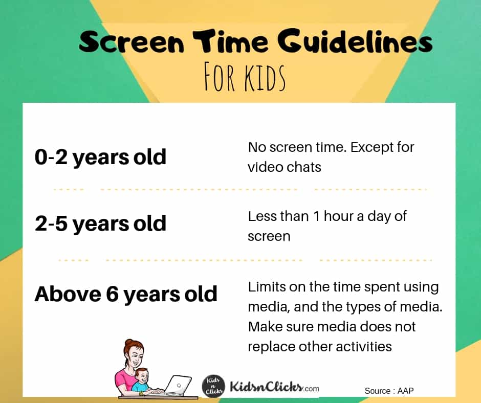 Media Guidelines For Kids Of All Ages >> Kids Screen Time Debate Why How Much Is The Wrong Question