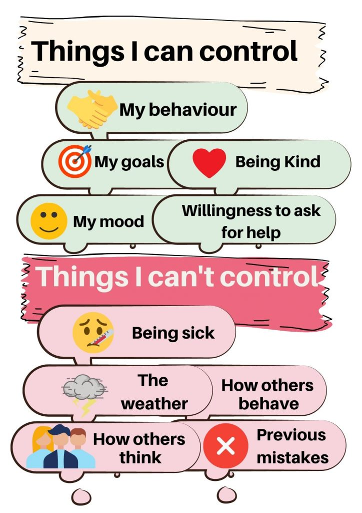 Circle of control for kids